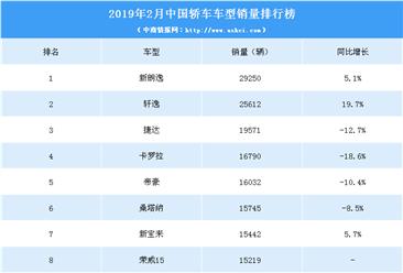 2019年2月中国轿车车型销量排行榜