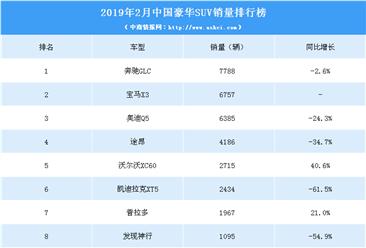 2019年2月中国豪华SUV销量排行榜(TOP10)