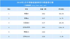 2019年2月中國新能源汽車銷量排行榜(TOP10)