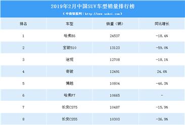 2019年2月中国SUV车型销量排行榜