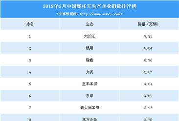 2019年2月摩托车企业销量排名:大长江稳居第一(附图表)