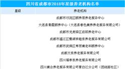 """2018年成都市老龄化率达21.35%   首批36家""""星级""""民办养老机构出炉(附名单)"""