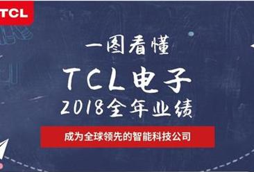 一张图让你看懂TCL电子2018年业绩:TCL电子海外市场业绩亮眼