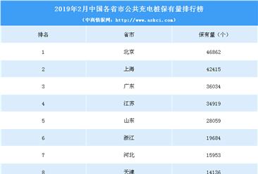 2019年2月中国各省市电动汽车充电桩数量排行榜