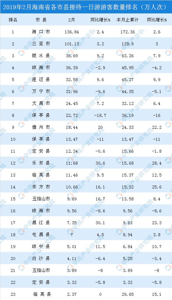 2019游排行榜_2019最受女性欢迎的十大手游排行