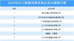 大灣區商業地產招商情報:2018年江門商服用地拿地TOP20企業排行榜