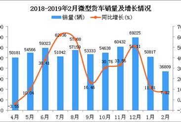 2019年1-2月微型货车销量及增长情况分析:同比增长9.92%