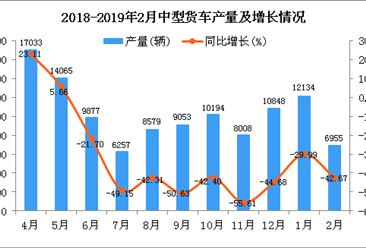 2019年1-2月中型货车产量及增长情况分析(附图)