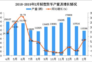 2019年1-2月轻型货车产量及增长情况分析:同比增长0.19%