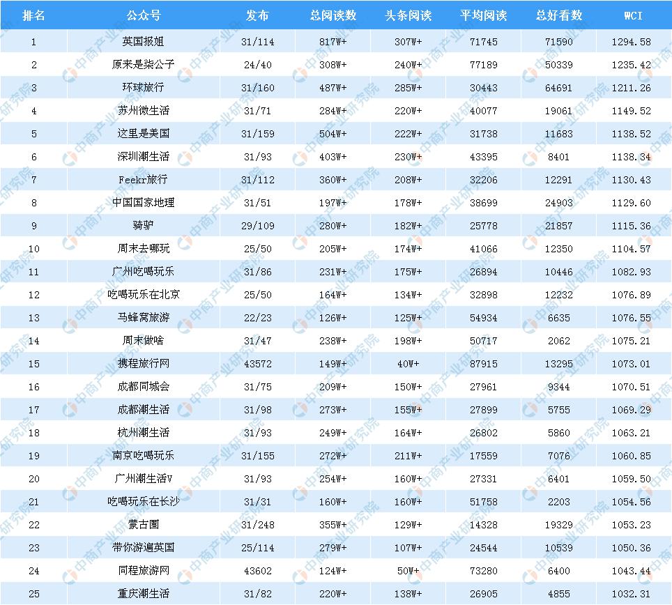 2019行业排行_2019全球保险行业排名 世界保险公司十大排名2019