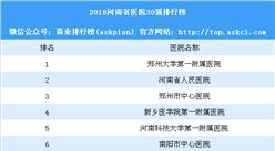 2018河南省医院30强排行榜:郑州大学第一附属医院第一(附榜单)