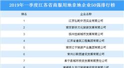 商业地产招商情报:2019年一季度江苏省商服用地拿地企业50强排行榜