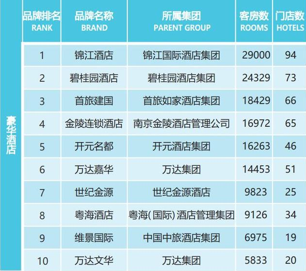 2019排行榜10_全国水质排行前十城市曝光!2019全国水质排行榜公布全国水