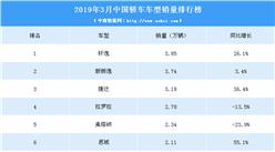 2019年3月中国轿车车型销量彩世界手机版下载榜