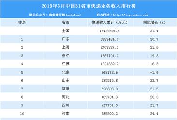 2019年1-3月中国各省市快递业务收入排行榜