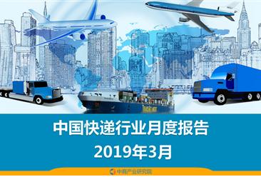 2019年1-3月中国快递物流行业月度报告(完整版)