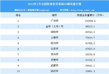 2019年一季度中国快递量城市排行榜(TOP50)