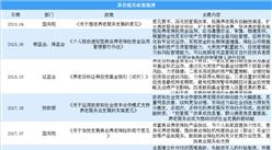 國務院發文推進養老服務發展 中國養老產業政策匯總(圖)