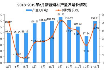 2019年1-2月新疆鋼材產量為138.21萬噸 同比增長17.91%