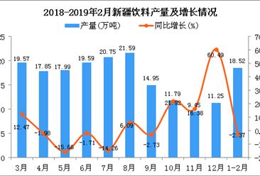 2019年1-2月新疆饮料产量为18.52万吨 同比下降2.37%