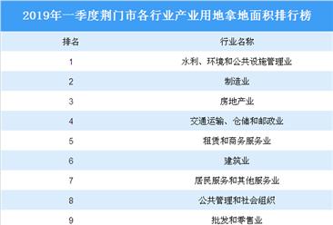 产业地产投资情报:2019年一季度湖北荆门市各行业用地拿地情况盘点