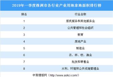 产业地产投资情报:2019年一季度湖南省株洲市各行业用地拿地情况盘点