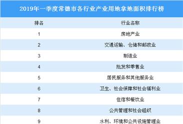 产业地产投资情报:2019年一季度湖南省常德市各行业用地拿地情况盘点