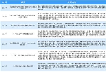 2019年中国安防行业政策盘点