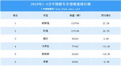 2019年1-3月中国轿车车型销量彩世界手机版下载榜