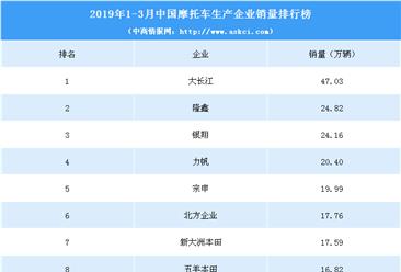 2019年1-3月中国摩托车企业销量排行榜(top10)