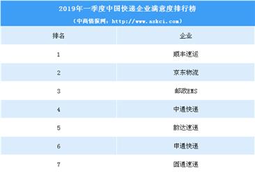 2019年1-3月中国快递企业满意度排行榜(TOP10)