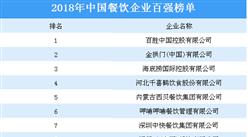 2018年中国餐饮企业百强排行榜