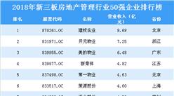 2018年新三板房地产管理行业50强企业排行榜(附全榜单)