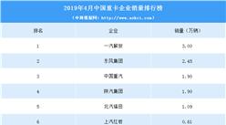 2019年4月重卡企业销量排名:一汽解放第一 5家超万辆(附榜单)