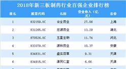 2019年制药行业新三板企业百强排行榜(附全榜单)
