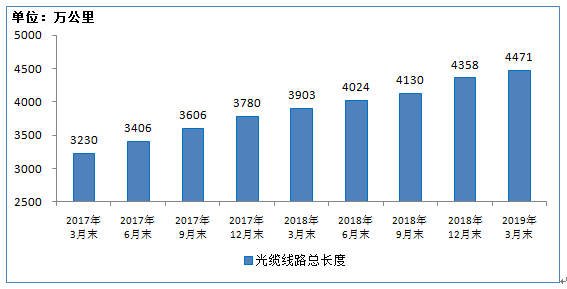 2019年度经济运行分析_2018年宏观经济运行分析与2019年展望