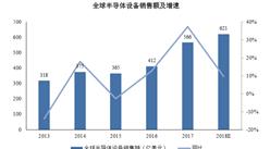 2018年全球前五大半导体设备制造商排名:东京电子排名第三