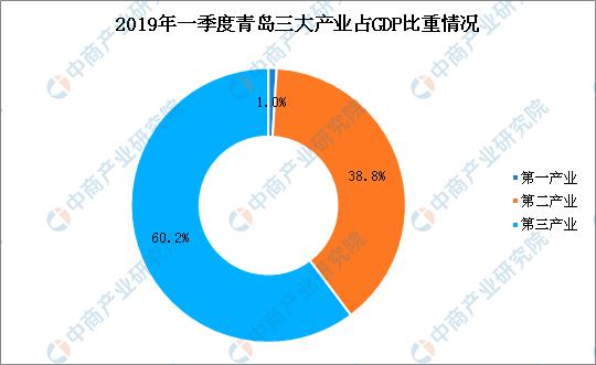 2019年经济分析会_我县召开2019年一季度经济运行分析会
