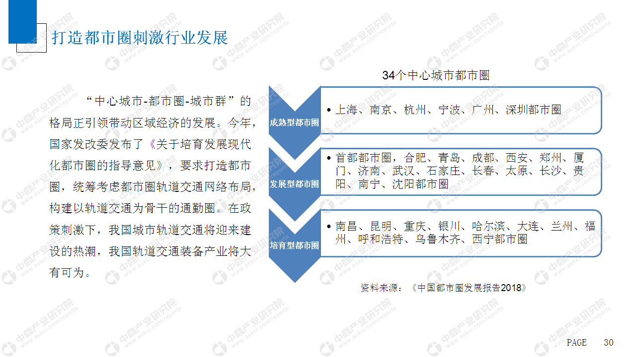 2019年中国轨道交通装备行业市场前景研究报告-报告库
