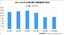 白酒行业市场集中度不断提升 2019年白酒产量或维持平稳发展(图)