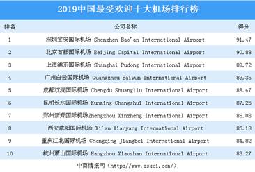 2019中国最受欢迎十大机场排行榜:哪家机场最受欢迎?