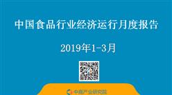 2019年一季度中國食品行業經濟運行月度報告(附全文)