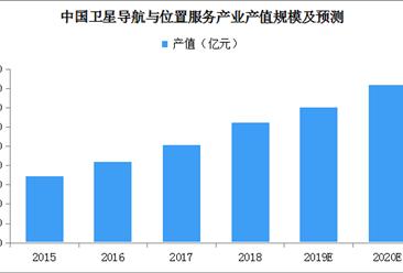 2020年中国卫星导航产业产值规模有望超过4360亿元(附图表)