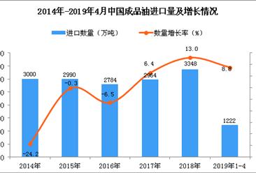 2019年1-4月中国成品油进口量为1222万吨 同比增长8.8%