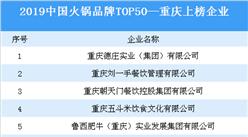 2019中国火锅品牌TOP50榜单发布:重庆这8家火锅企业上榜(附名单)