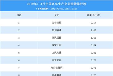 2019年1-4月中國客車企業銷量排行榜(TOP10)