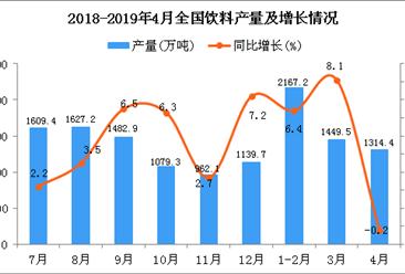 2019年1-4月全國飲料產量為4855.4萬噸 同比增長3.9%