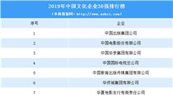 2019年中國文化企業30強排行榜