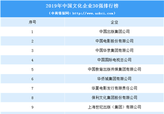 2019年中国文化企业30强排行榜