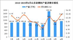 2019年1-4月山東省鋼材產量同比增長9.99%